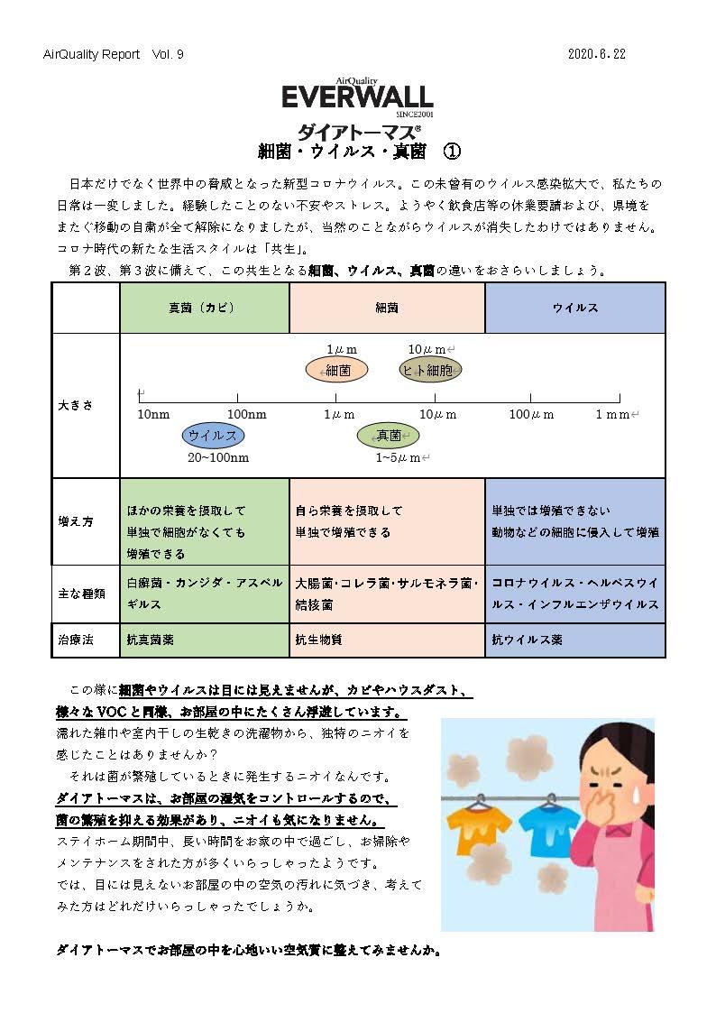 細菌・ウイルス・真菌①